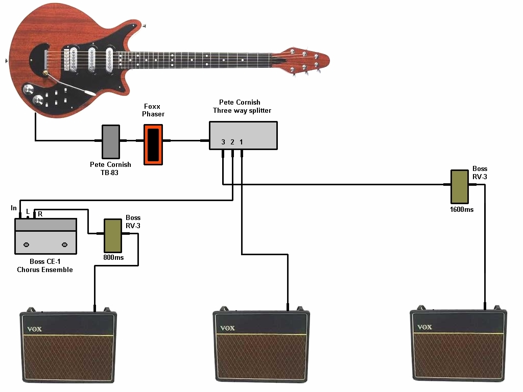 boss 2 channel wiring diagram pete cornish tb 83 review  pete cornish tb 83 review